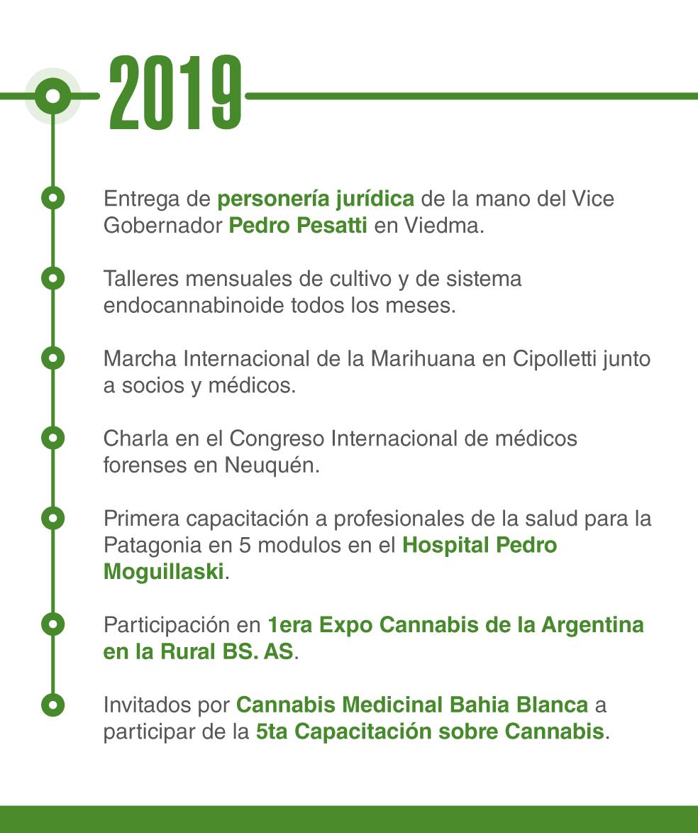 CannabisMedicinalRN_CRONO-11
